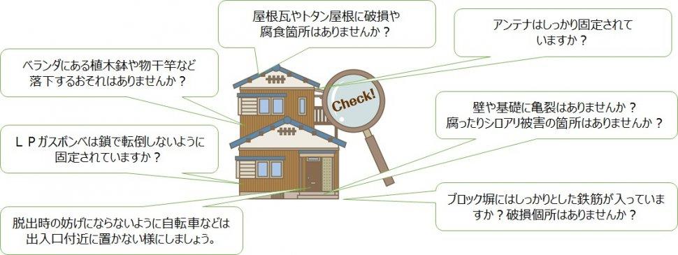 チェック001